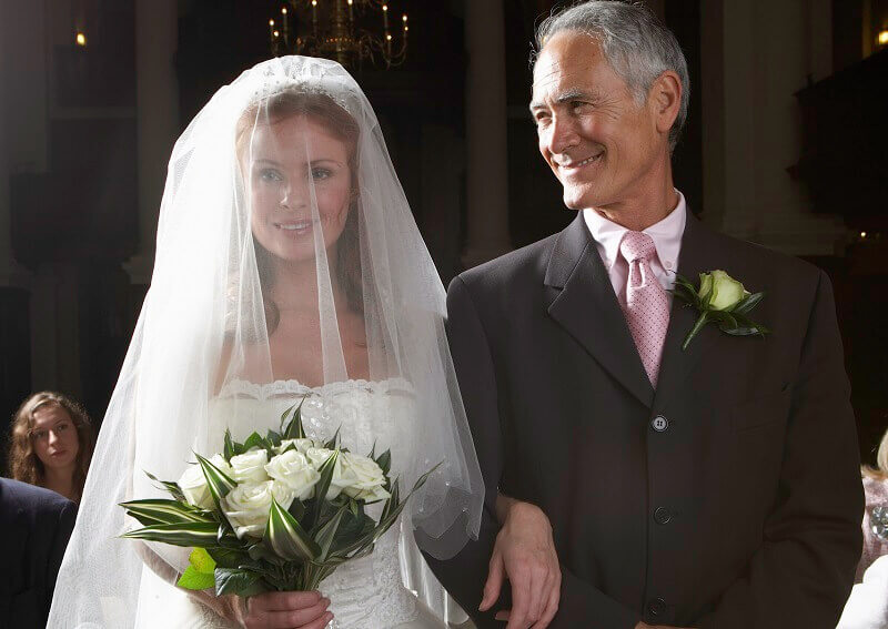 Does bride have to be given away by father?
